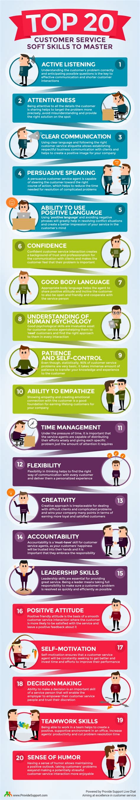 20 critical customer service skills all sales reps should master infographic