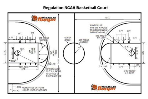 how big is a half size basketball court home design