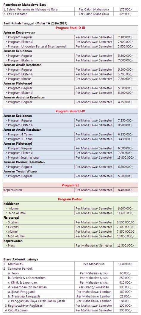 Biaya Pemutihan Gigi Jogja biaya kuliah poltekkes jakarta info biaya kuliah