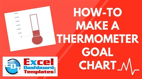 How To Make A Thermometer Goal Chart In Excel Youtube How To Make A Fundraising Thermometer