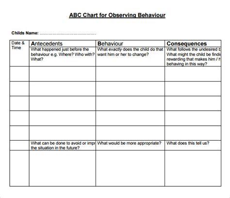 sle calendar templates abc behavior chart template 28 images sle abc chart 7