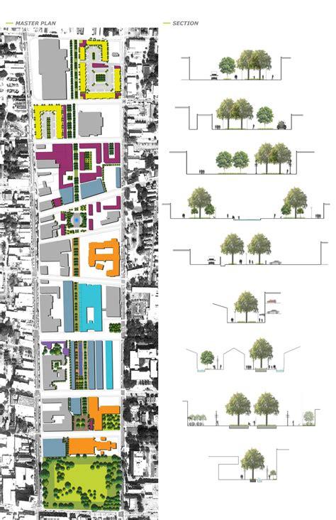 ui pattern master detail sustainable urban corridor block pattern and