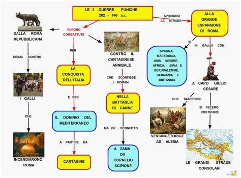 riassunto delle guerre persiane mappa concettuale guerre puniche scuolissima