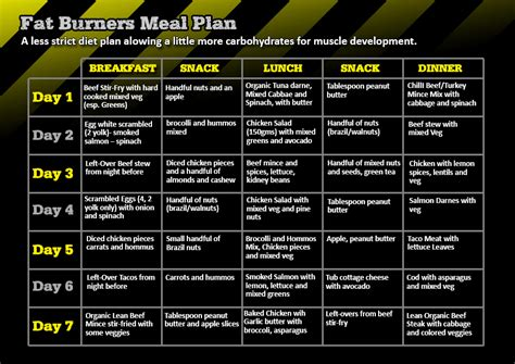 Home Design Plans Pdf by Toning Meal Plan Strict Underground Fitness