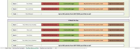 Rp Diet Templates Resume Template 2018 Calendar Template How To Print Hostingfalas Com Rp Physique Template