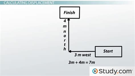 ship displacement formula watch displacement in english with english subtitles in