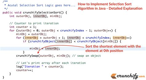 java pattern programs with explanation how to implement selection sort algorithm in java