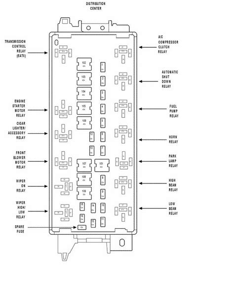 2000 dodge caravan fuse box diagram fuse box and wiring