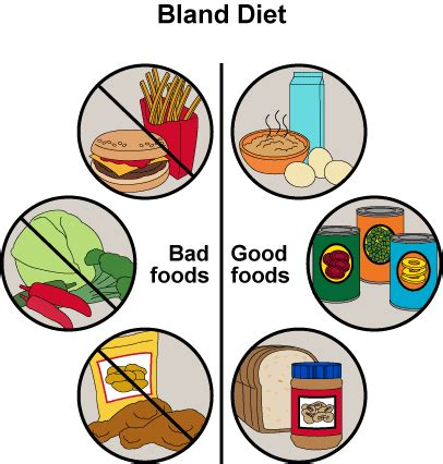 bland diet 100 bland food diet list bland foods to eat list of approved foods for a bland