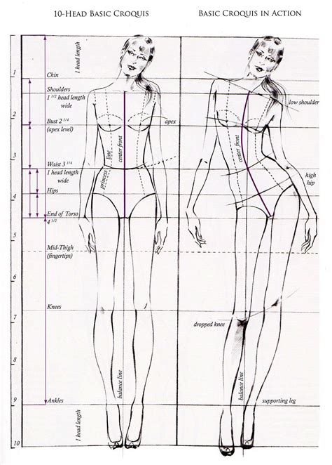 fashion illustration measurements the class covered fashion figures and drawing croquis a term for a basic figure