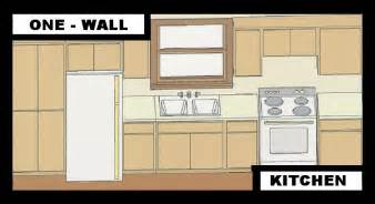 One Wall Kitchen Layout Ideas All About Kitchen Design Ideas All On One Wall Kitchen And Decor