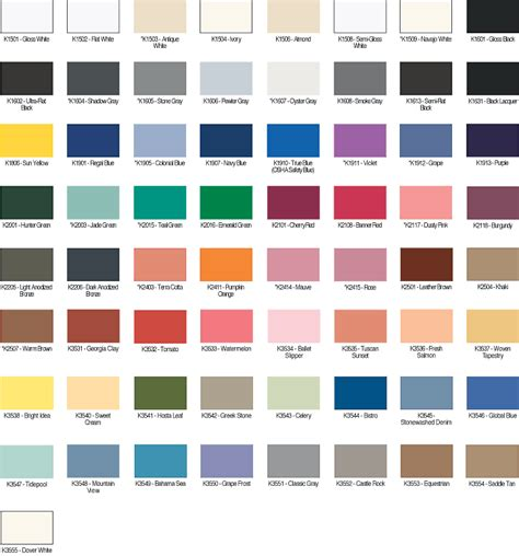 paint colour schemes exterior paint colors chart 187 exterior gallery