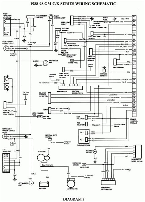 chevy truck fuse box diagram chevy silverado