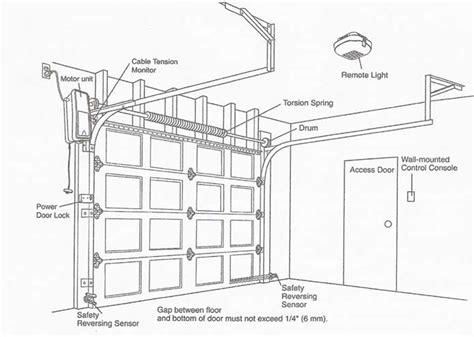 typical garage door opener wiring diagram 41 wiring
