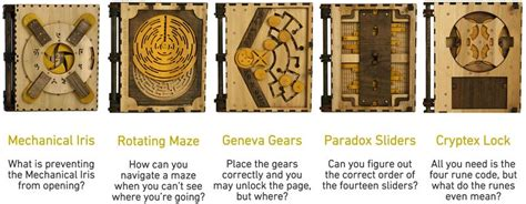 adventure book    solve  puzzle  unlock   page twistedsifter