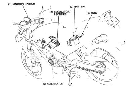 honda nsr 150 rr wiring diagram wiring diagram schemes