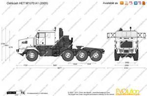 Adobe Plans the blueprints com vector drawing oshkosh het m1070 a1