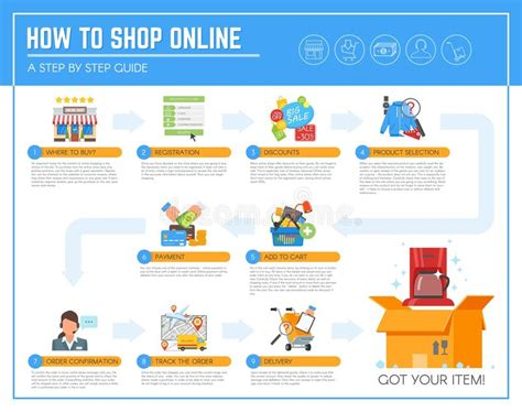 Is In The Airstylecom Shopping Guide by Shopping Infographic Guide Concept Vector