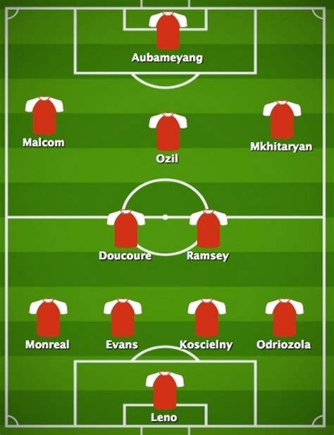arsenal starting lineup how will arsenal s starting xi look next season with 10