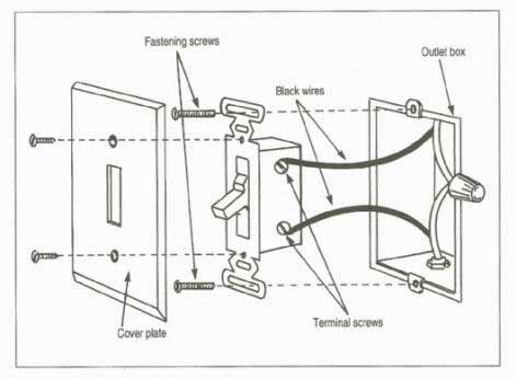 wiring diagrams for fluorescent lights wiring get free