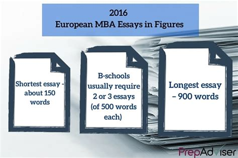 Mba In Europe Requirements by 2016 European Mba Essay Questions Prepadviser