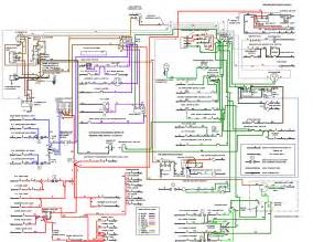 jaguar e type series 2 wiring diagram cars and motorcycles wiring schematic diagram