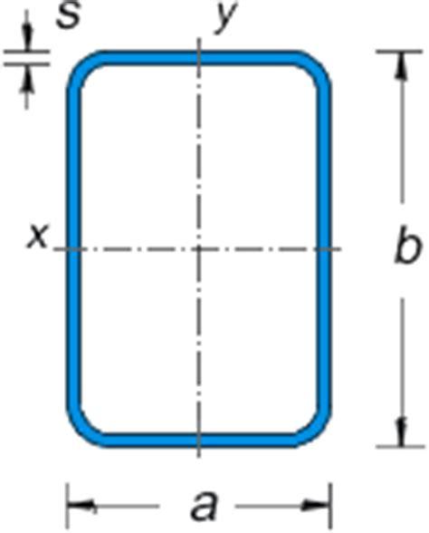 hea träger tabelle tubi sezione rettangolare recinzioni ringhiere e