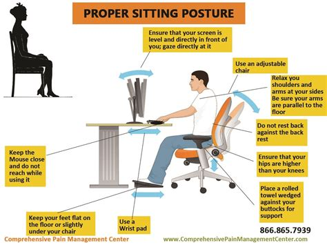 Proper Chair Posture by Infographic Correct Sitting Posture Comprehensive