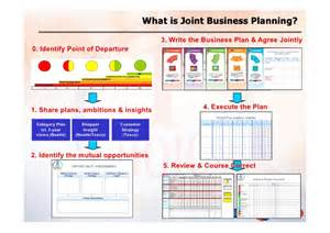Business Plan Templates Canada by Template Business Plan Canada Bestsellerbookdb