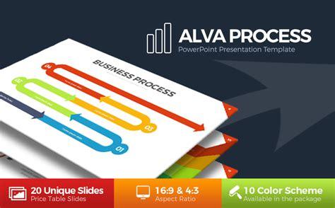 Corporate Design Powerpoint Vorlage powerpoint vorlage 63823 f 252 r business services