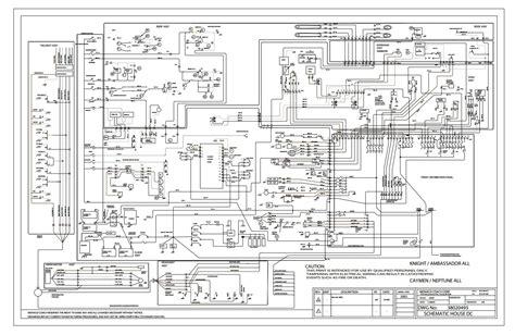 1999 rambler wiring diagram rambler free