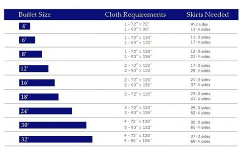 72 table linen size tablecloth size chart linen sizing chart rectangle or