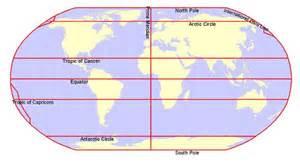 Equator prime meridian tropic of cancer tropic of capricorn arctic