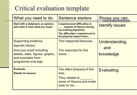 critical evaluation template as 3 2 task 4