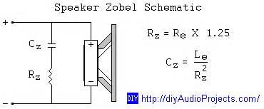 zobel network capacitor type zobel network capacitor type 28 images zobel network zobel network the orronoco audio diy