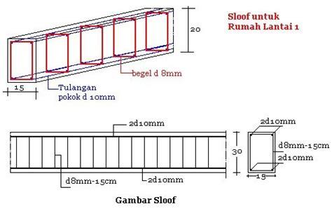 sloof rumah lantai   struktur rumahmembangun rumah sesuai  standar teknis yg