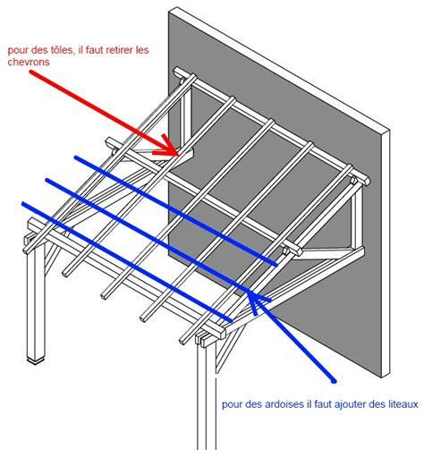 Comment Fabriquer Un Carport by Construire Un Carport Adoss 233