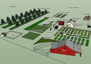 Types Of Dairy Barns 34 Best Images About Homestead Systems Design On Pinterest