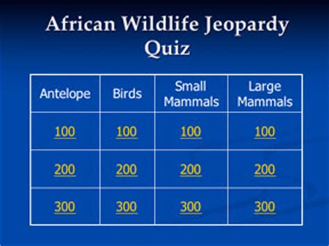 Power Point Jeopardy Show How To Make A Powerpoint Jeopardy