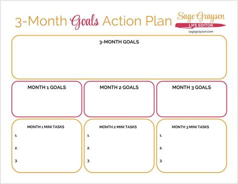 coach business plan template 3 month goals plan free printable worksheet to