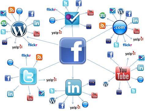 imagenes redes sociales internet las redes sociales el internet