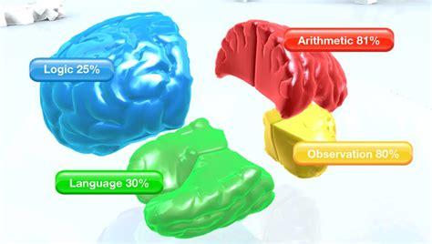 imágenes juego mental an 225 lisis smart as el reto mental de la generaci 243 n