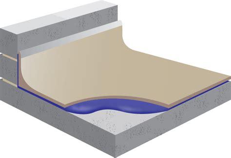 Industrial Flooring » IRL Group Ltd