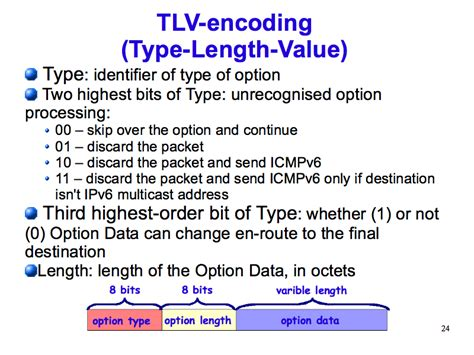 tlv encoding type length value ipv6 what why how