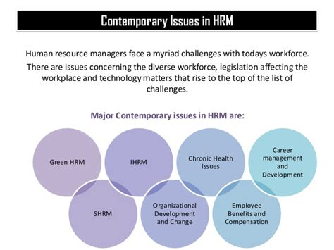 challenges of human resource managers contemporary issues in hrm