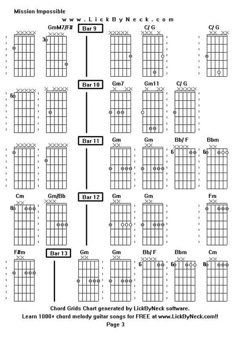Mission Impossible Guitar Chords