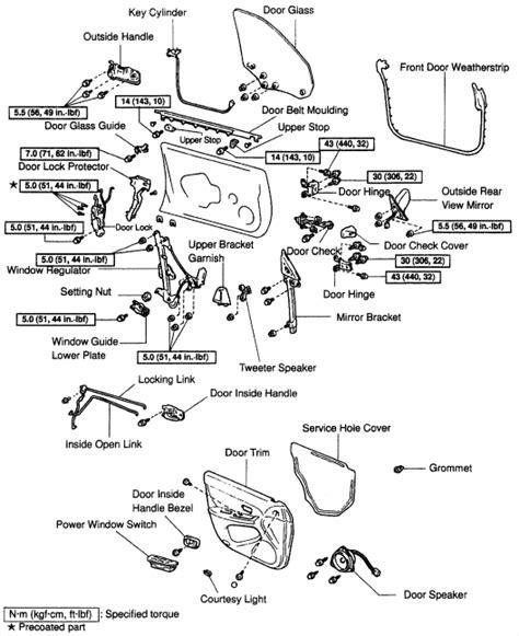 transmission control 2008 pontiac solstice spare parts catalogs ford freestar parts catalog imageresizertool com