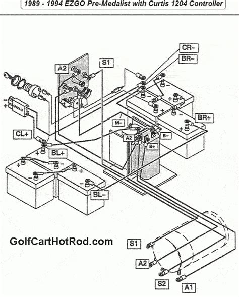 1990 club car 36 volt wiring diagram 1990 just another