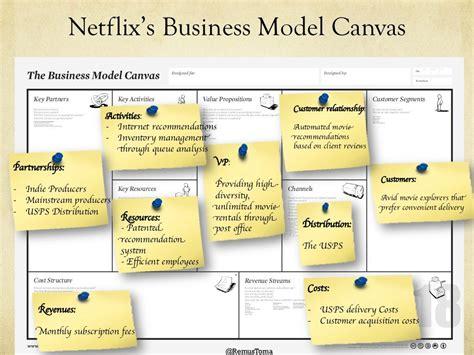 design thinking netflix netflix s business model canvas work pinterest