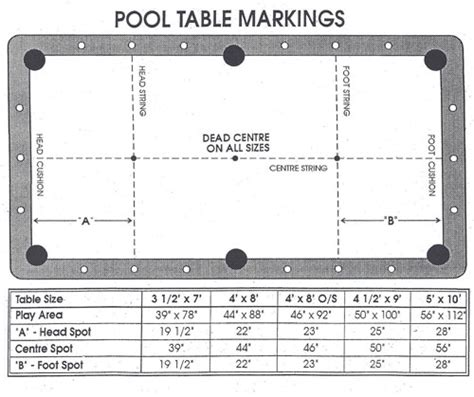 pool table dimensions regulation pool tables design pool